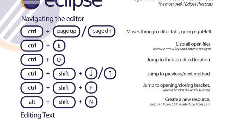 Phím tắt Eclipse, 25 Phím tắt cho Eclipse giúp việc lập trình trở nên thần tốc