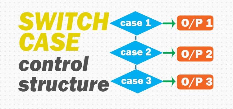 Bài 5 Switch Case trong Java Câu lệnh điều khiển Câu lệnh rẽ nhánh - [Bài 5] Switch - Case trong Java (Câu lệnh điều khiển / Câu lệnh rẽ nhánh)