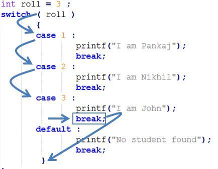 How Switch Case works in Java Programming language - [Bài 5] Switch - Case trong Java (Câu lệnh điều khiển / Câu lệnh rẽ nhánh)