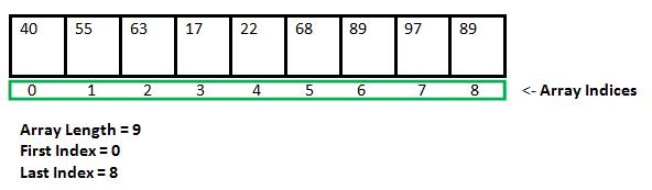 Arrays1 - [Bài 6] Mảng (Array) trong Java - Cách sử dụng For-Each với Mảng