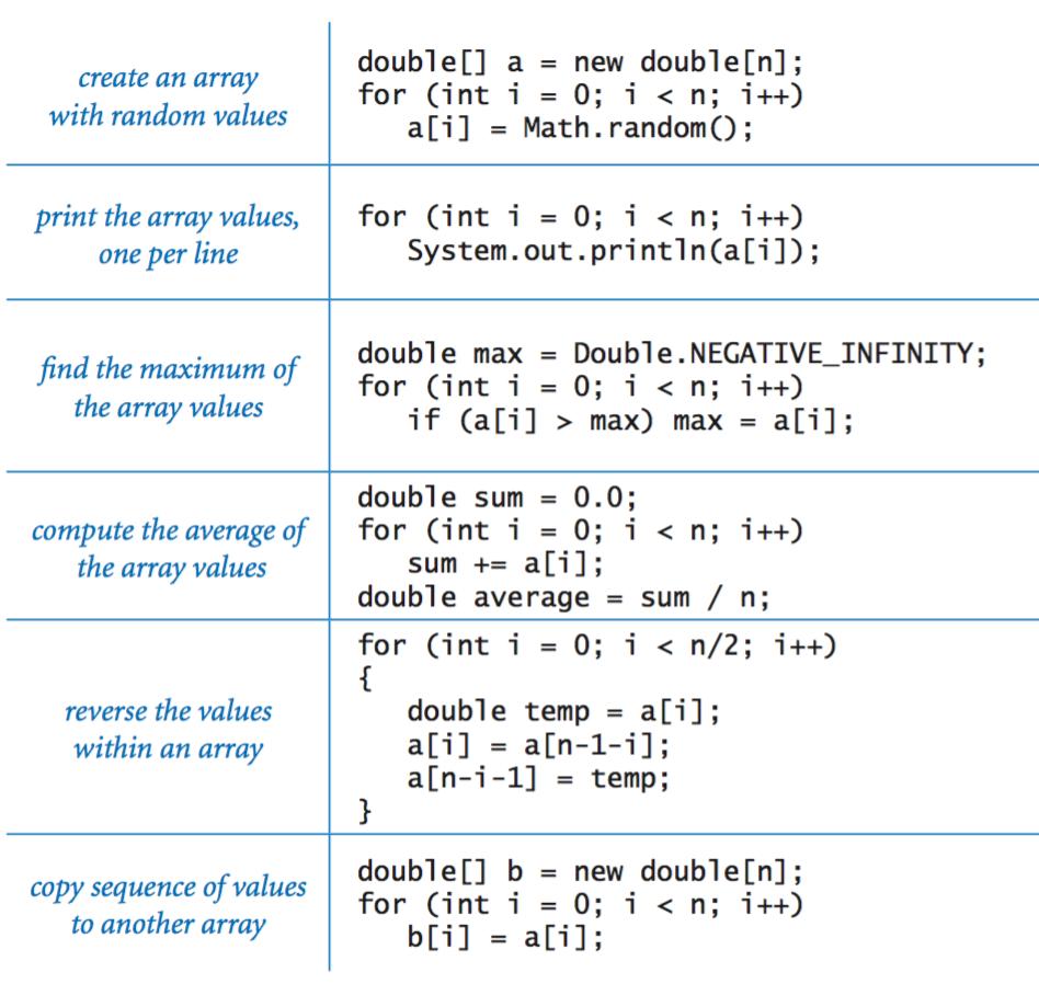 array examples - [Bài 6] Mảng (Array) trong Java - Cách sử dụng For-Each với Mảng