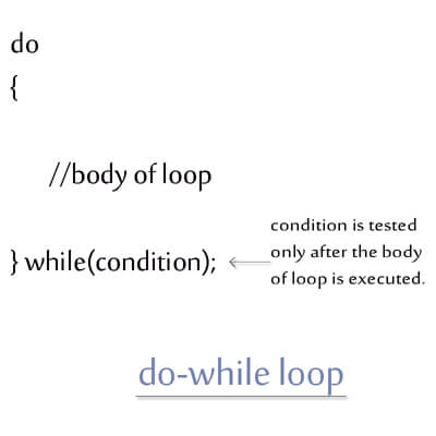Bài 7 Vòng lặp do while trong Java do while Loop in Java - [Bài 7] Vòng lặp trong Java (Loop in Java)