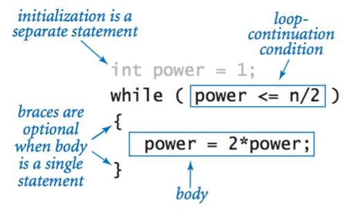 Bài 7 Vòng lặp while trong Java While Loop in Java - [Bài 7] Vòng lặp trong Java (Loop in Java)