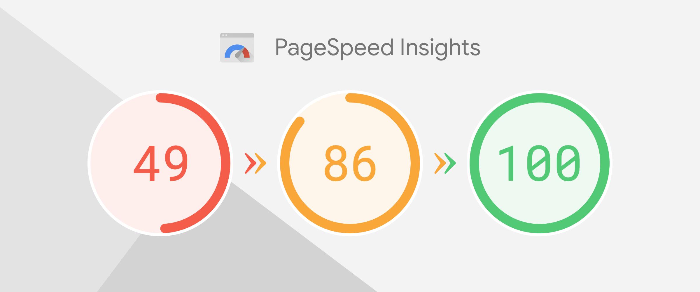 H%C6%B0%E1%BB%9Bng d%E1%BA%ABn t%E1%BB%91i %C6%B0u tr%C3%AAn 80 %C4%91i%E1%BB%83m Google PageSpeed cho Wordpress - Google PageSpeed Insights là gì? Điểm PageSpeed có quan trọng?