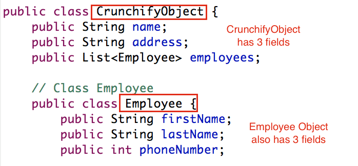 POJO hay POJOs trong Java la gi 1 - Khái niệm POJO hay POJOs trong ngôn ngữ Java là gì?