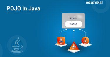 pojo trong java, Khái niệm POJO hay POJOs trong ngôn ngữ Java là gì?